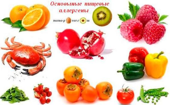 Пища с аллергенами